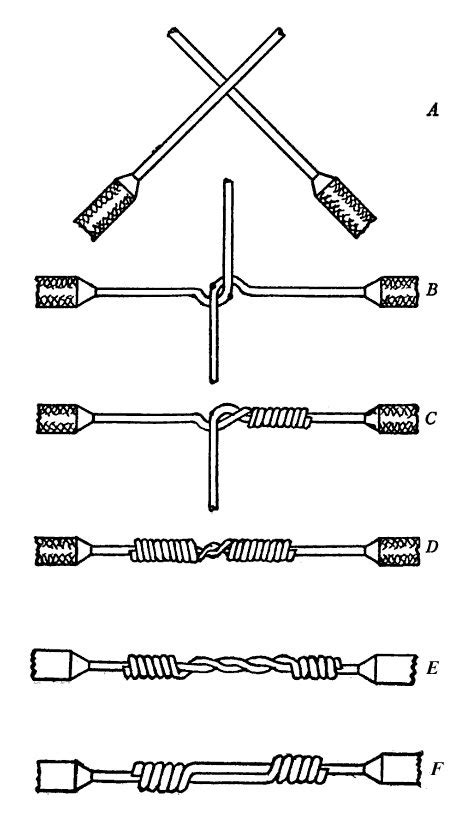 types of splice western union splice