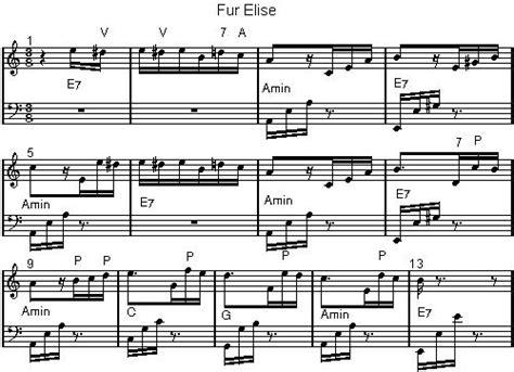 per elisa testo beethoven per elisa spartito musica colta