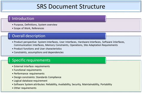 srs software requirement specification template software requirement specification png transparent