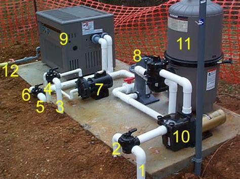 Inground Swimming Pool Plumbing by On Ground Inground Pool Filter System Plumbing