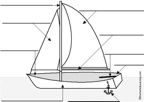 sailboat in spanish label the sailboat in spanish printout enchantedlearning