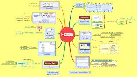 tutorial xmind 7 xmind xmind 7 les nouvelles fonctions mind map