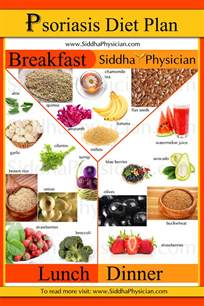 food to avoid psoriasis food ideas