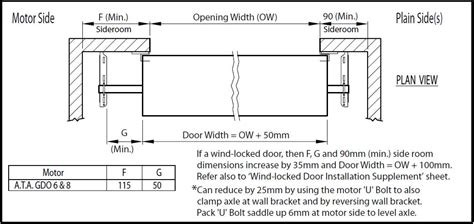 Room Drawing Tool installation instructions series a amp aa roller door