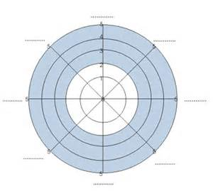 career wheel template balance wheel take ten minutes to assess your work