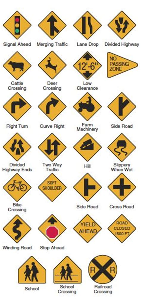 printable road signs for nc nc dmv road signs printable driving force that s
