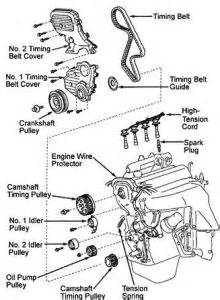 1998 toyota rav4 timing marks engine mechanical problem 1998