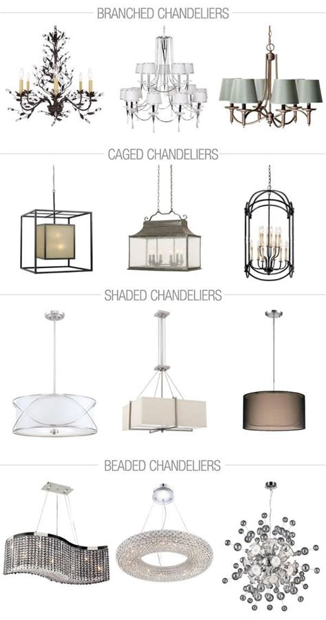 220 Best Images About Lighting Fans On Pinterest Chandelier Types