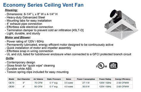 exhaust fan specification pdf bathroom fan noise ratings image bathroom 2017