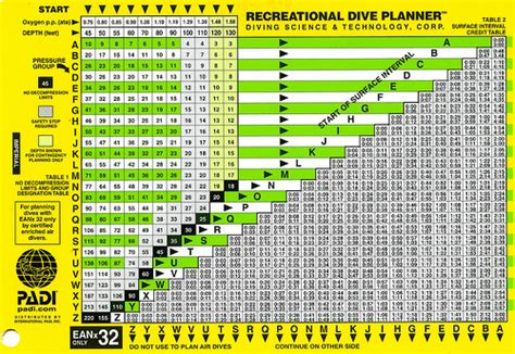 Nitrox Tables by Padi Dsat Ean32 1 Dive Table See Large See Size
