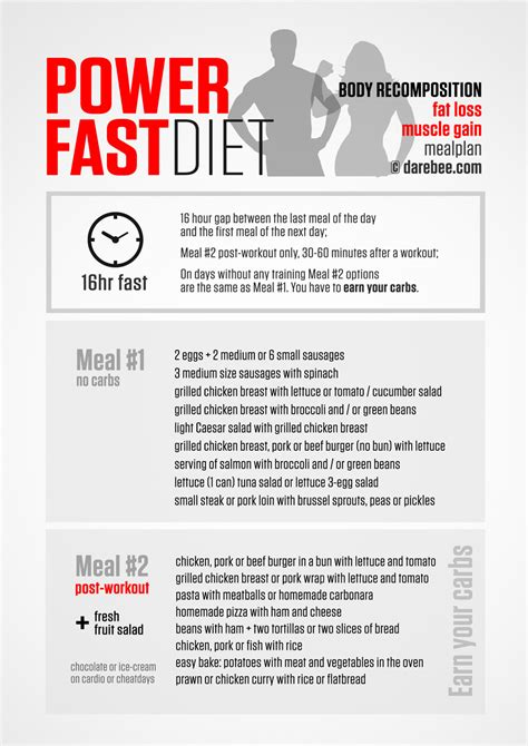 fasting diet how to lose weight gain