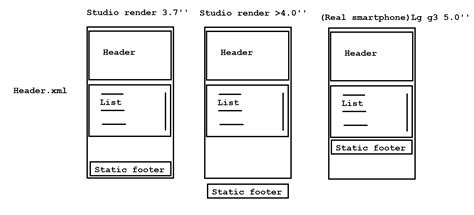 r layout header recycleview header all in one header listview foot