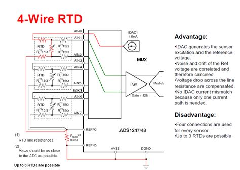 4 wire rtd wiring diagram delighted 4 wire rtd photos electrical and wiring