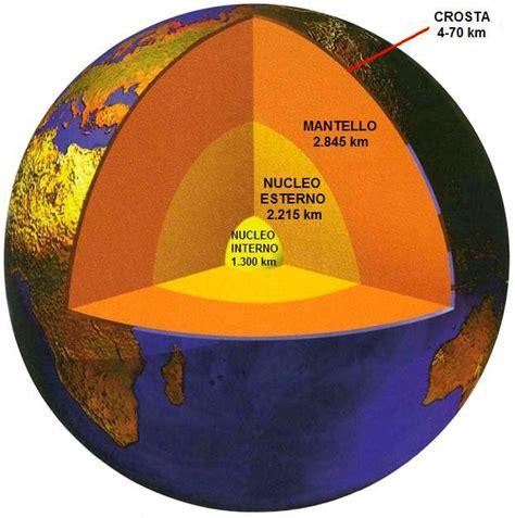 calore interno della terra imparare con la geografia 34 il pianeta terra la superficie