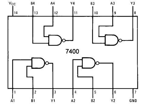 integrated circuits 7400 series 7400 chip images search