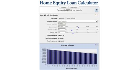 home equity loan calculator mls mortgage