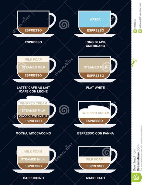 Coffee Types Variation Dark Stock Illustration   Image: 22309241