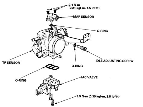 electronic throttle control 1999 honda odyssey engine control broke the throttle body on my accord the bottom coolant pass through i have bypassed the