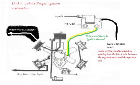 peugeot 104 moped wiring diagrams repair wiring scheme