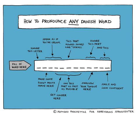 How Do You Pronounce The Word Meme - how to pronounce any danish word