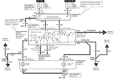 1991 ford f 150 turn signal wiring diagram new wiring