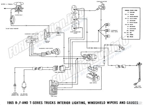 ford truck wiring diagrams wiring diagram
