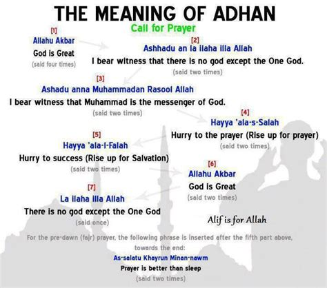 Meaning Of The Adhan Call To Prayer Islam Surahs