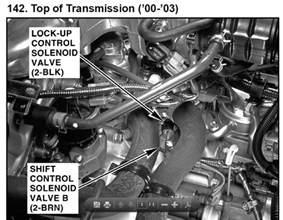 2002 Acura Tl Transmission Solenoid 2001 Acura Tl Transmission Diagram 2001 Free Engine