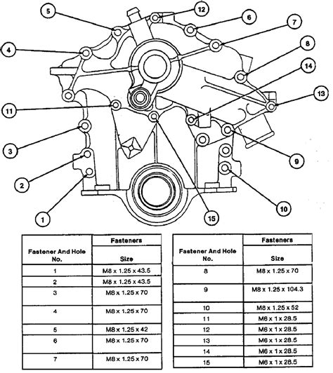 small engine service manuals 2001 ford windstar seat position control 2001 ford windstar sport fuse box diagram wiring diagram and fuse box