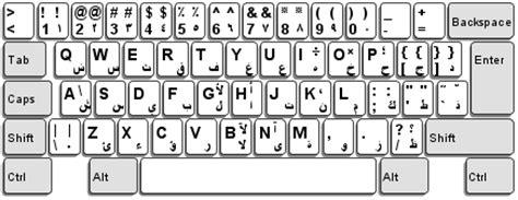 us arabic keyboard layout ascii table keyboard layout 238 arabic bahrain egypt