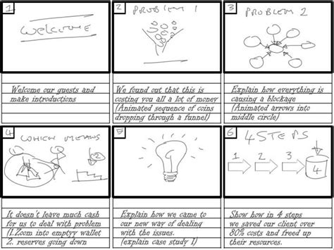 storyboard template for powerpoint powerpoint storyboard template jpg 702 215 526 pixels chris