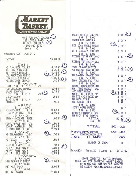 Grocery Store Receipt Template by Grocery Receipt Related Keywords Grocery Receipt