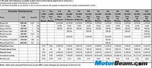 Hyundai Canada Service Schedule Honda Schedule B Maintenance Cost