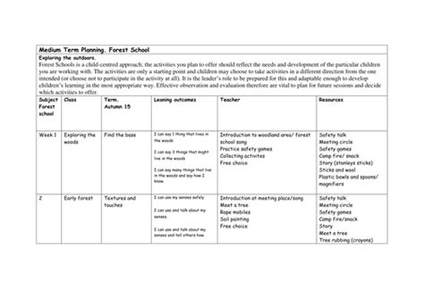 medium term plan template forest school medium term plan with lesson plans by nenak