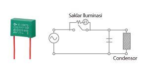 Kombinasi 13a Neon Pl7196l color wide series stylee pt panasonic gobel eco solutions sales indonesia panasonic global