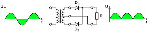 diode rectifier wiki file fullwave rectifier en svg wikimedia commons