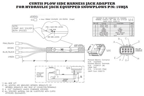curtis snow plow wiring diagram 1tbp100 curtis switch sno pro 3000 a frame