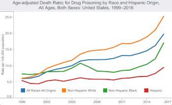 drug overdose wikipedia