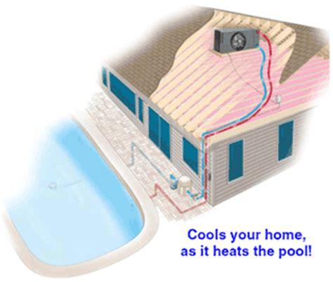 Attic Pool Heat Exchanger - solarattic pcs2 pool convection system solar heat