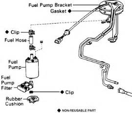 1994 Camry Fuel Pump Circuit Diagram 1988 Toyota Pickup Fuel System Wiring Diagram Get Free