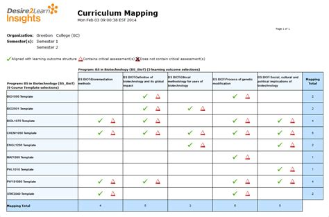 mapping report template accreditation reports resource center