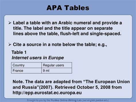 citing tables in apa apa citation guide