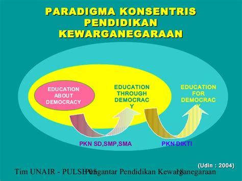 Paradigma Pendidikan Kewarganegaraan pengantar kewarganegaraan ppt