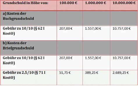 Was Kostet Grundbuchauszug by Buchgrundschuld Kosten Geb 252 Hren