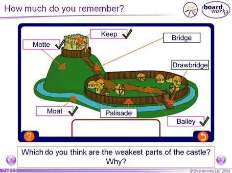 motte and bailey castle labeled diagram keep castle diagram labeled free engine