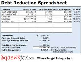 Debt Spreadsheet Template by Dig Yourself Out With The Debt Reduction Spreadsheet