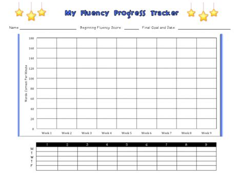 tracking chart template tracking my progress fluency ms houser