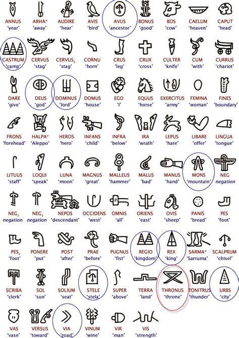 symbol tattoos and their meanings image result for symbols and meanings symbols