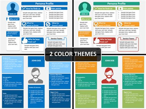 customer buyer personas powerpoint template sketchbubble