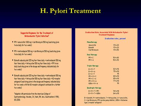 gastroenterology review ppt